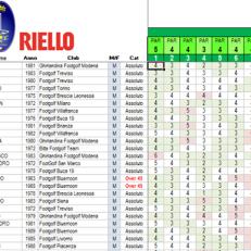 riello2016