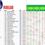 riello2016_3