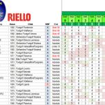 riello2016_4