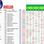 riello2016_5
