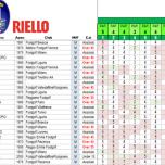 riello2016_6