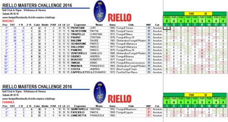 riello2016_8